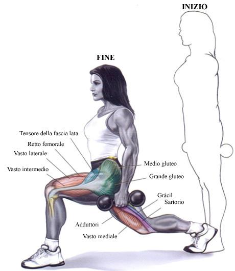 esercizio affondo gambe donne